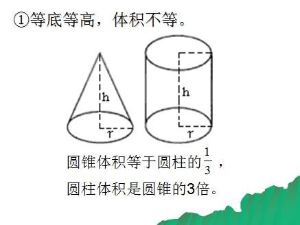 一个圆锥和一个圆柱等底等高,它们的体积一共是四十八立方厘米,图片