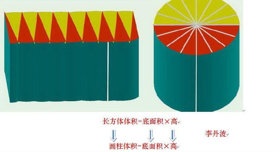 圆柱表面积和体积容积三合一练习题图片